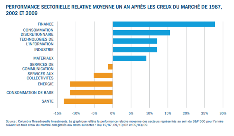French looking ahead figures 2