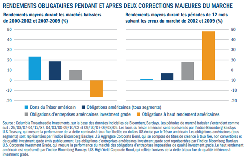 French looking ahead figures 6